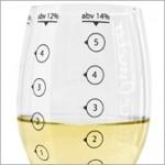 Alkomat w kieliszku do wina